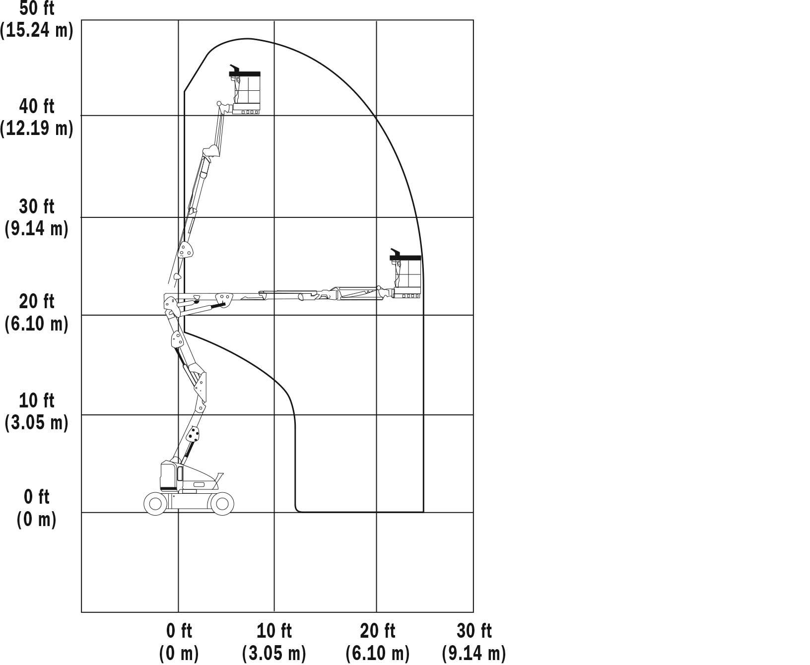 E400AJP Reach Diagram
