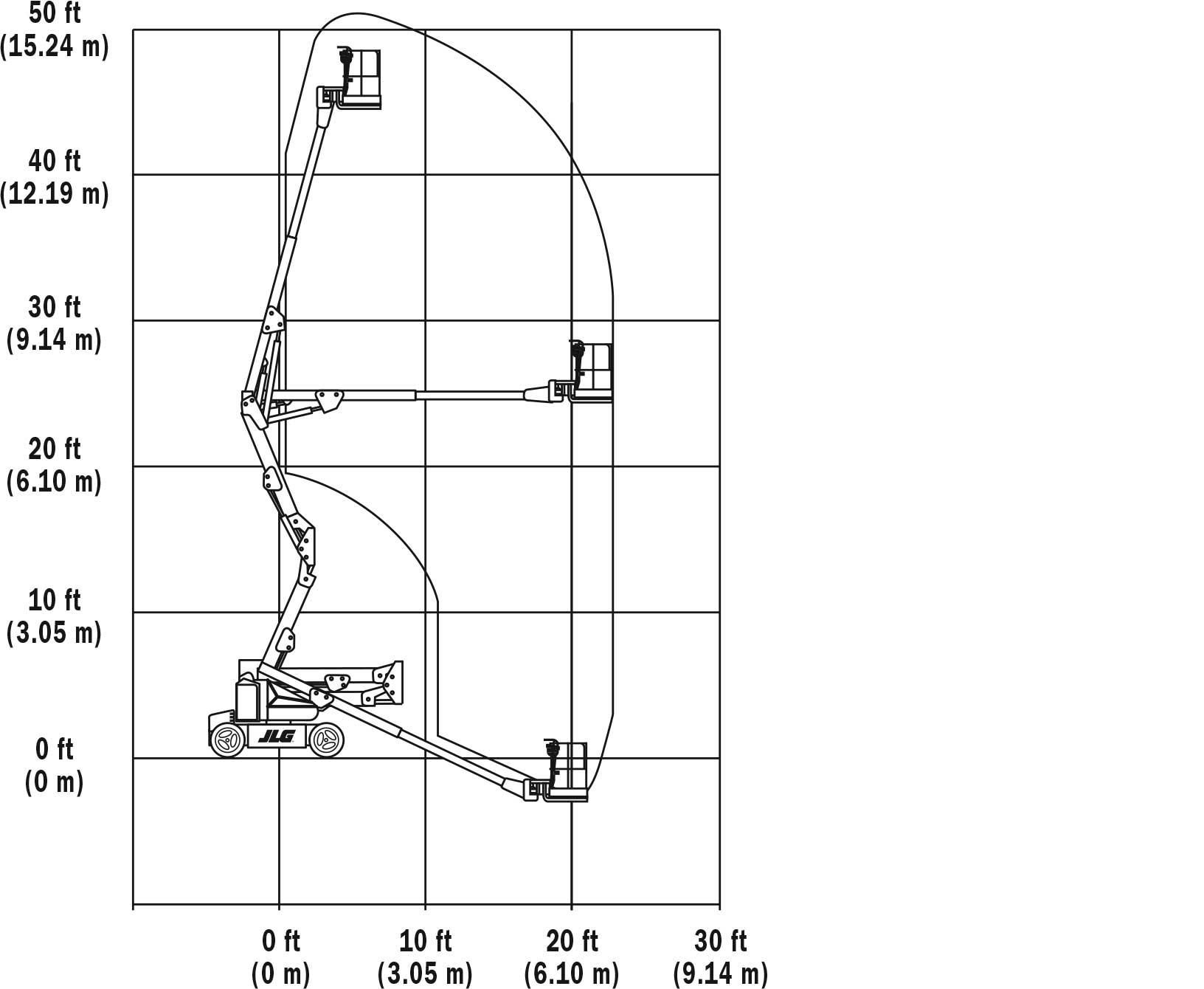 E450A电动曲臂式高空作业平台工作范围图
