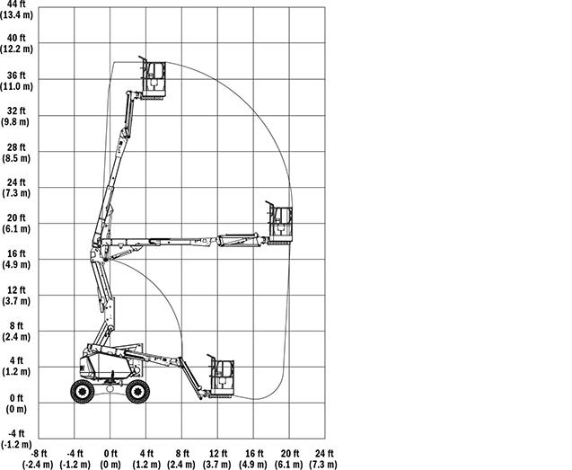 340aj Articulating Boom Lift