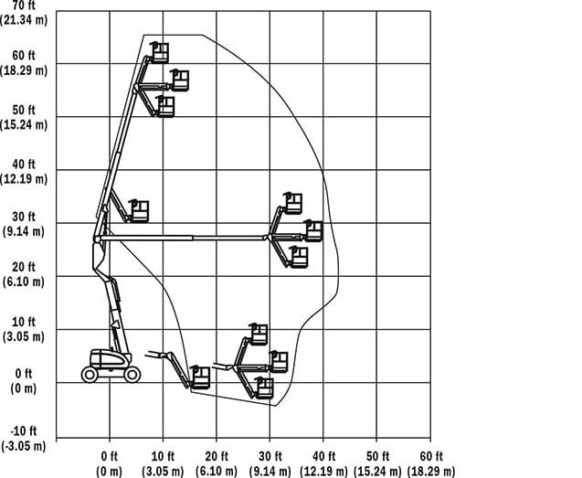 600aj articulating boom lift jlg jlg 600a wiring schematic at Jlg 600a Wire Schematics