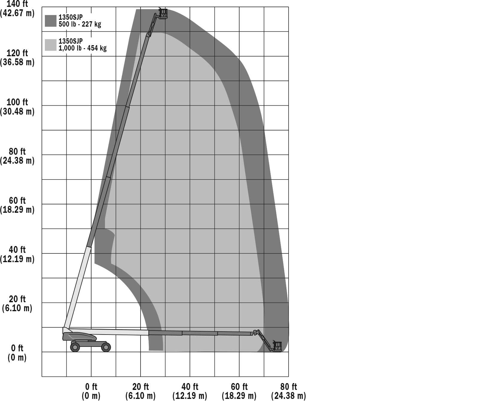 Enchanting Upright Scissor Lift Wiring Diagrams Photos - Wiring ...